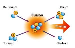 Fusion atomique