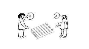 Perceptions-Perceptions
