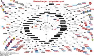 cartographie-medias