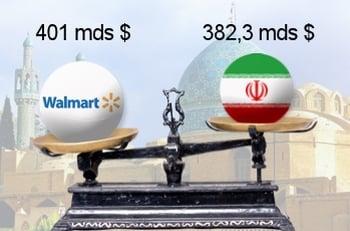 Walmart vs PIB Iran